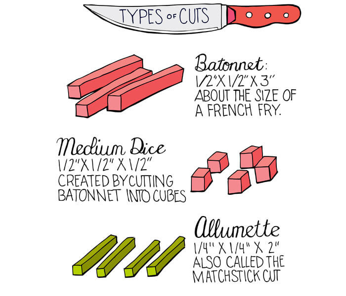 Kitchen Window Knife Skills Class: Sophisticated Entertainment: The Four Party Schools You
